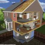 családi ház tervezés